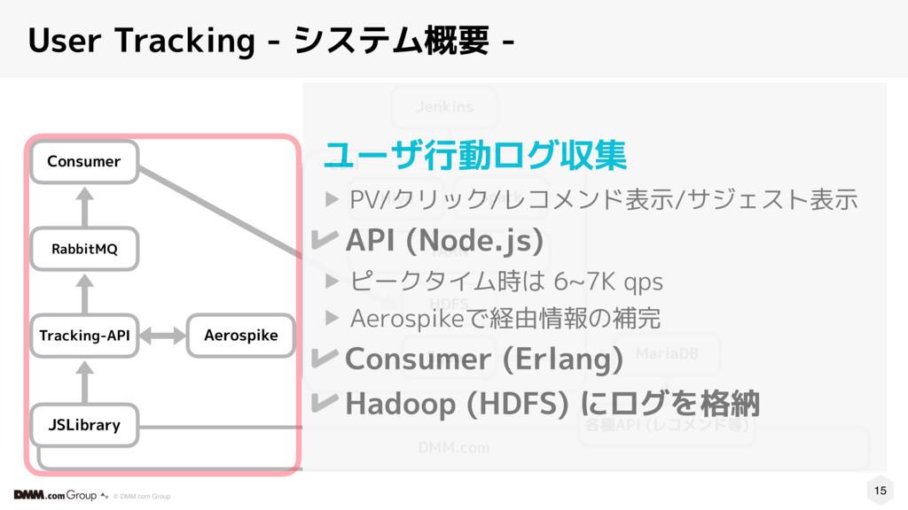 15 © DMM.com Group User Tracking - システム概要 - CDH...