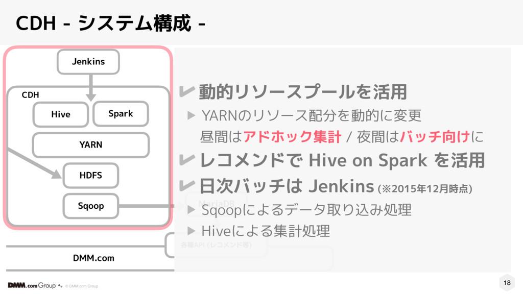 18 © DMM.com Group CDH - システム構成 - CDH Spark Hiv...