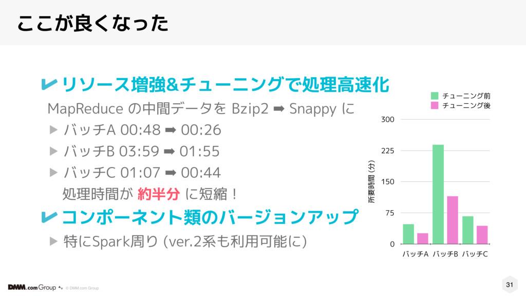 31 © DMM.com Group リソース増強&チューニングで処理高速化 MapReduc...