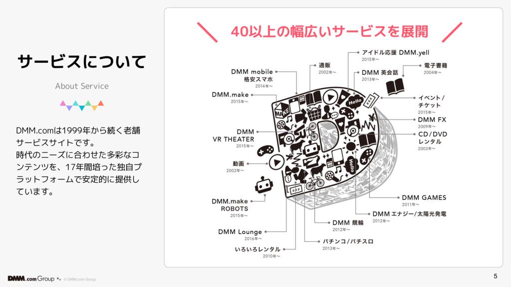 5 © DMM.com Group サービスについて DMM.comは1999年から続く老舗 ...