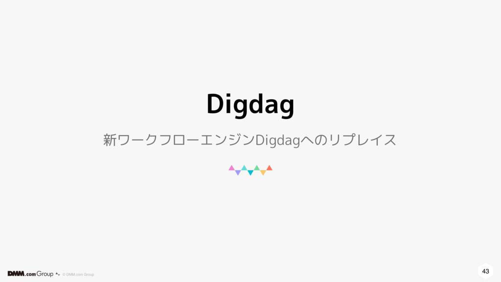 43 © DMM.com Group Digdag 新ワークフローエンジンDigdagへのリプ...