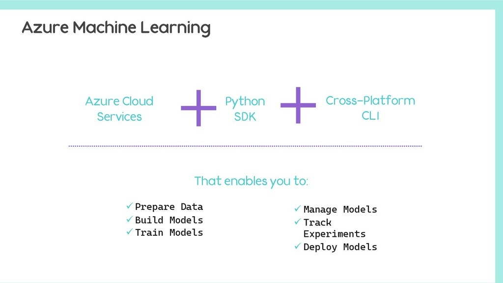 Azure Machine Learning Azure Cloud Services Pyt...