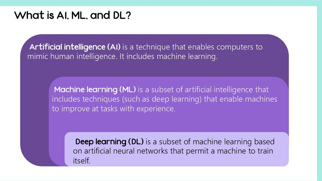 What is AI, ML, and DL? Artificial intelligence...