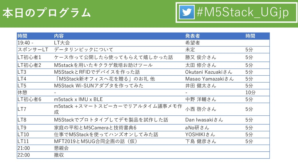 本日のプログラム #M5Stack_UGjp 時間 内容 発表者 時間 19:40 - LT大...