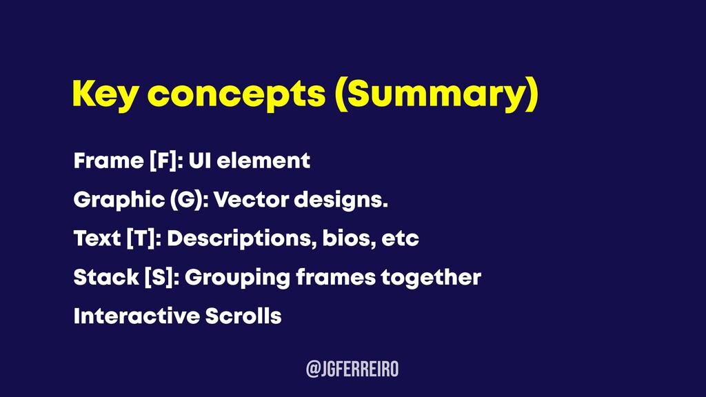 @JGFERREIRo Key concepts (Summary) Frame [F]: U...