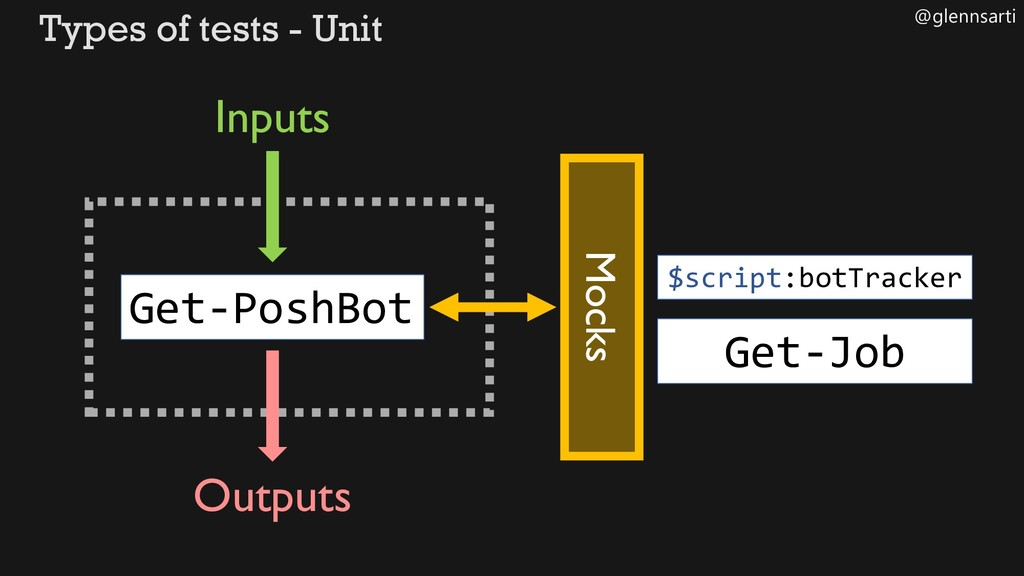 @glennsarti Types of tests - Unit Get-Job Input...