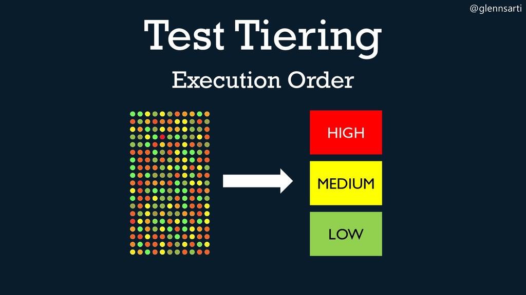 @glennsarti Test Tiering HIGH MEDIUM LOW Execut...