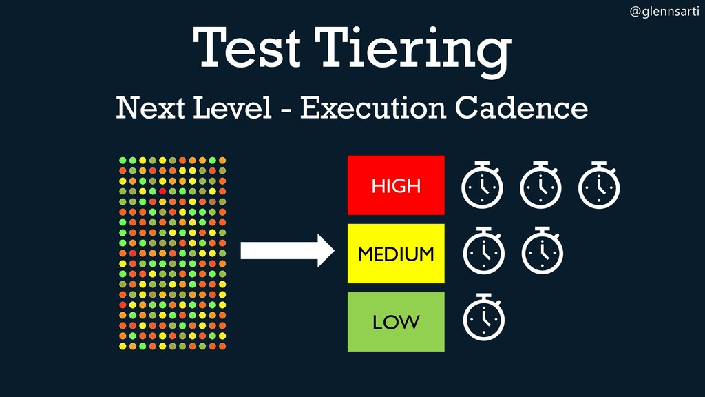 @glennsarti Test Tiering Next Level - Execution...