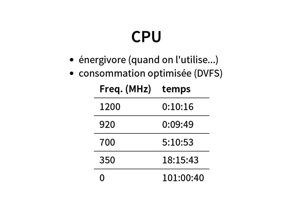 CPU énergivore (quand on l'utilise...) consomma...