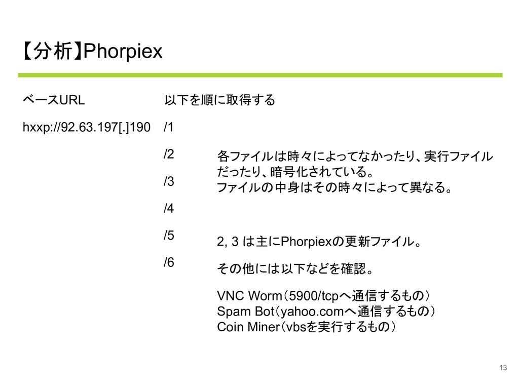【分析】Phorpiex ベースURL hxxp://92.63.197[.]190 13 以...