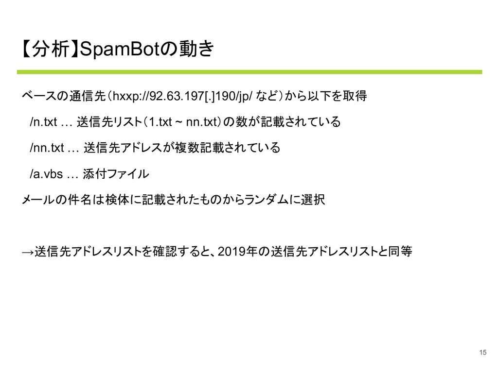 【分析】SpamBotの動き ベースの通信先(hxxp://92.63.197[.]190/j...