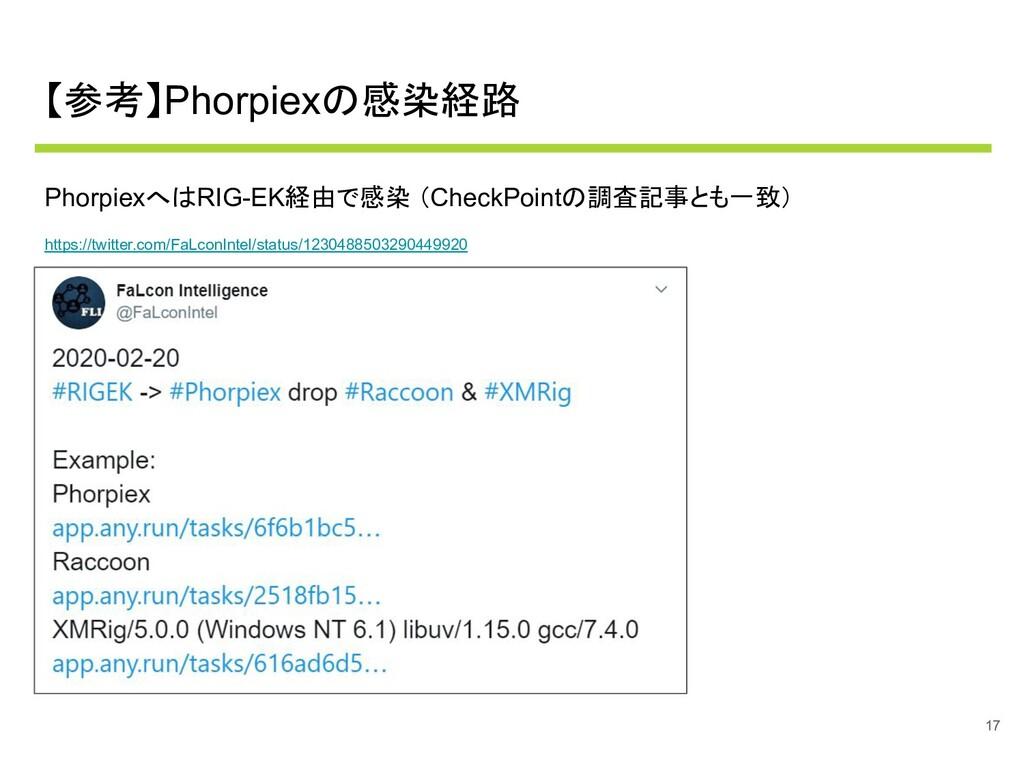 【参考】Phorpiexの感染経路 PhorpiexへはRIG-EK経由で感染 (CheckP...