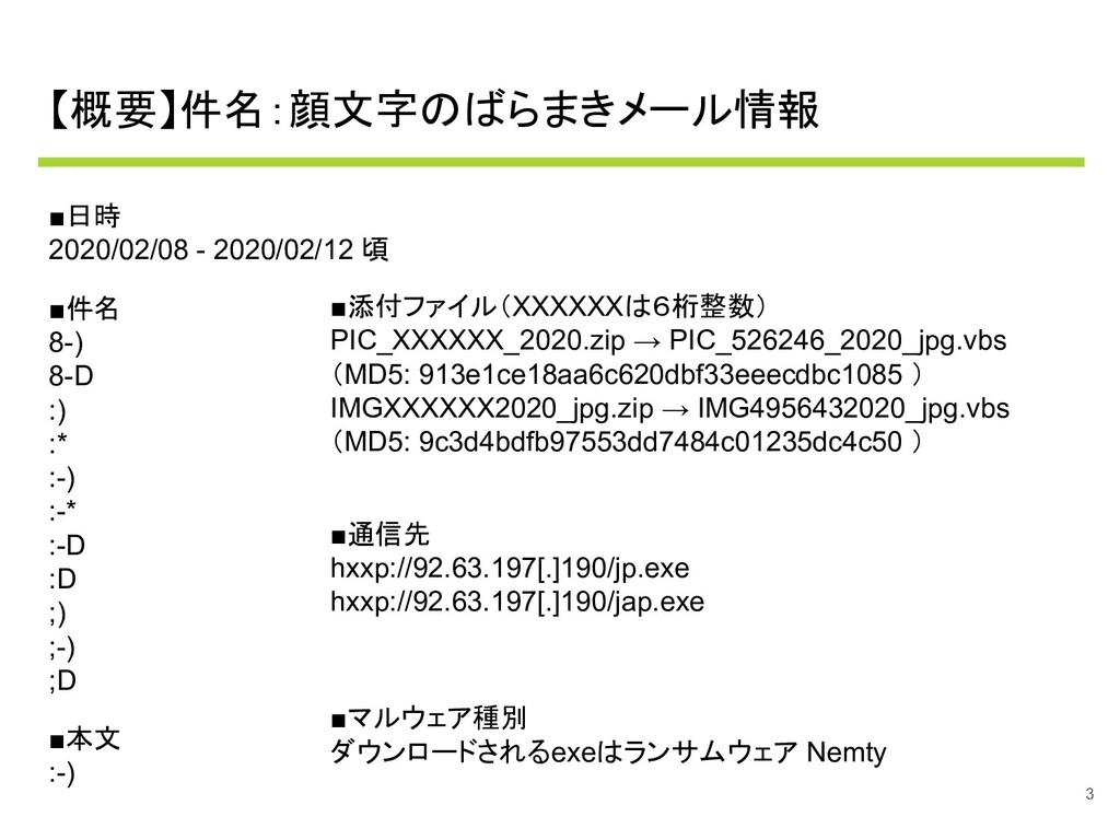 【概要】件名:顔文字のばらまきメール情報 ■日時 2020/02/08 - 2020/02/1...