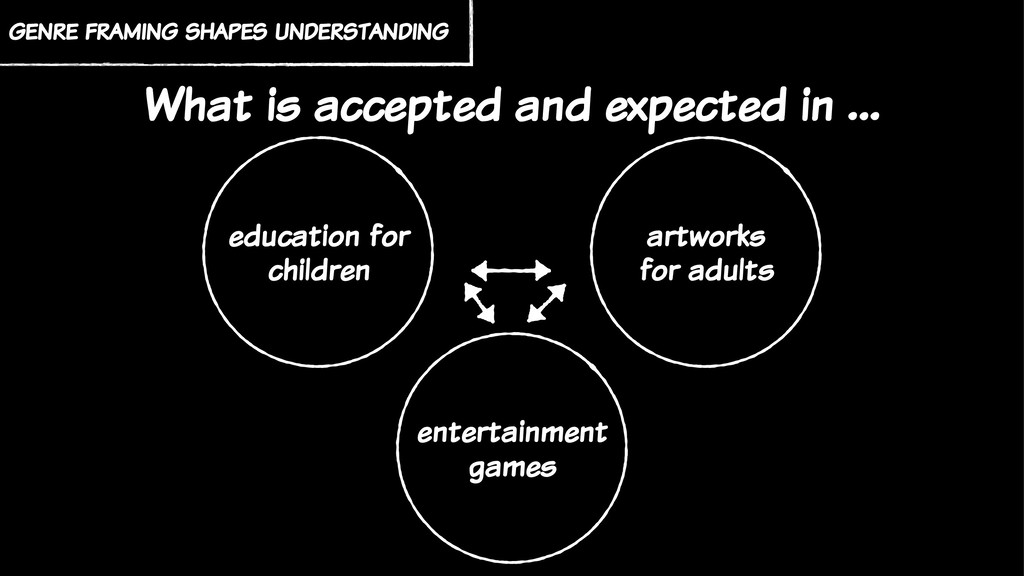 What is accepted and expected in … education fo...