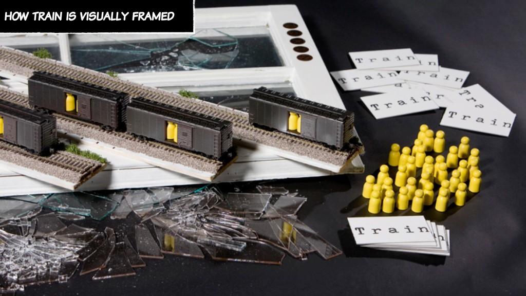 how train is visually framed