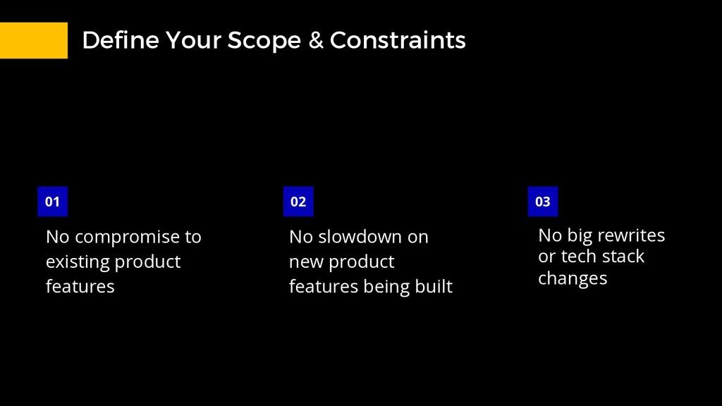 Define Your Scope & Constraints 01 02 03 No com...