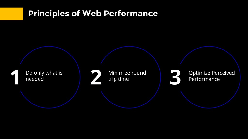 Principles of Web Performance 1 2 3 Do only wha...