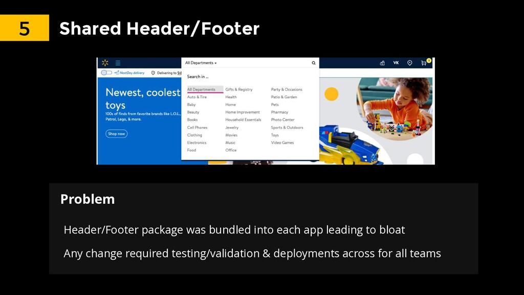 Shared Header/Footer Header/Footer package was ...