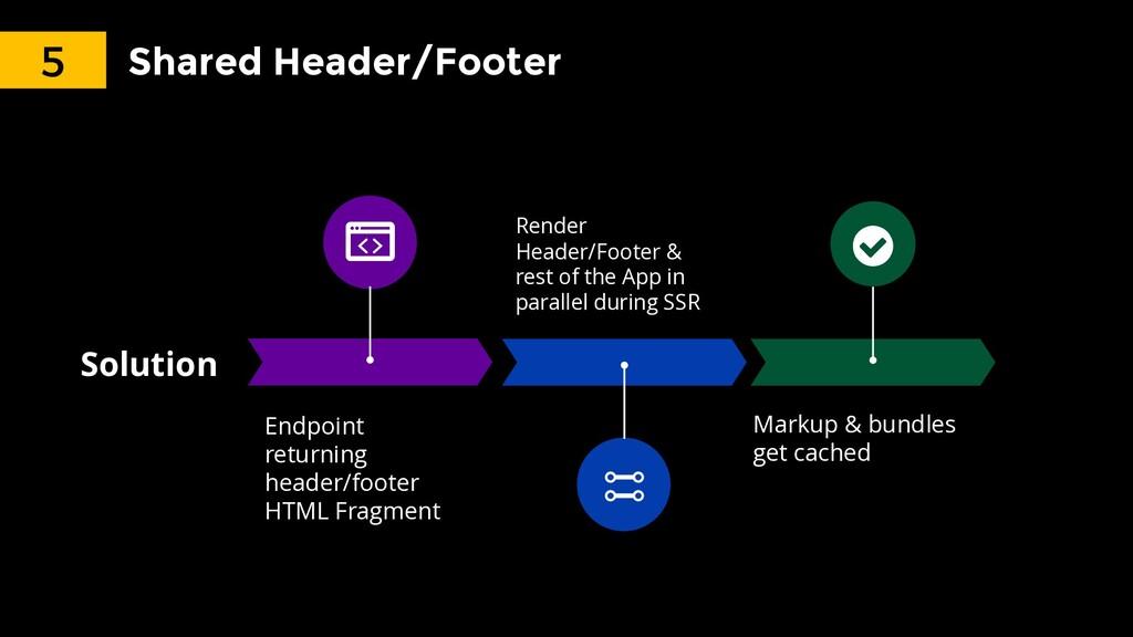 Shared Header/Footer Solution Endpoint returnin...