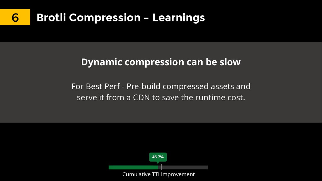 Brotli Compression – Learnings For Best Perf - ...