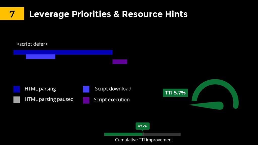 46.7% <script> Leverage Priorities & Resource H...