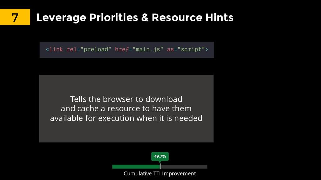 Leverage Priorities & Resource Hints Tells the ...