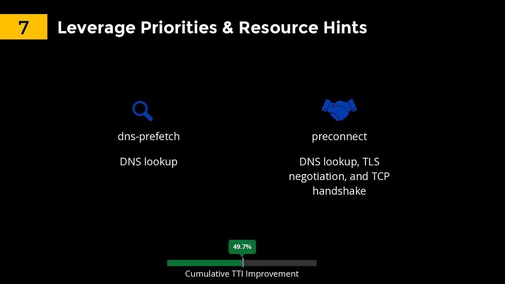 Leverage Priorities & Resource Hints dns-prefet...