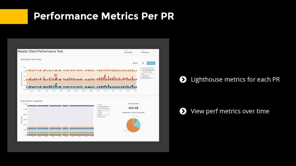 Performance Metrics Per PR View perf metrics ov...