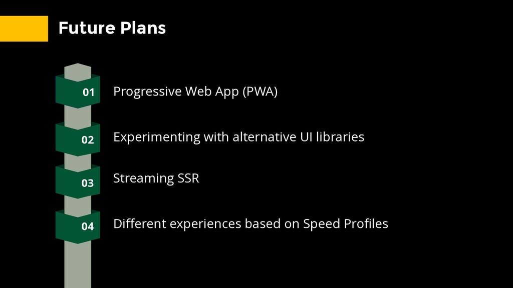 Future Plans 01 03 04 02 Progressive Web App (P...