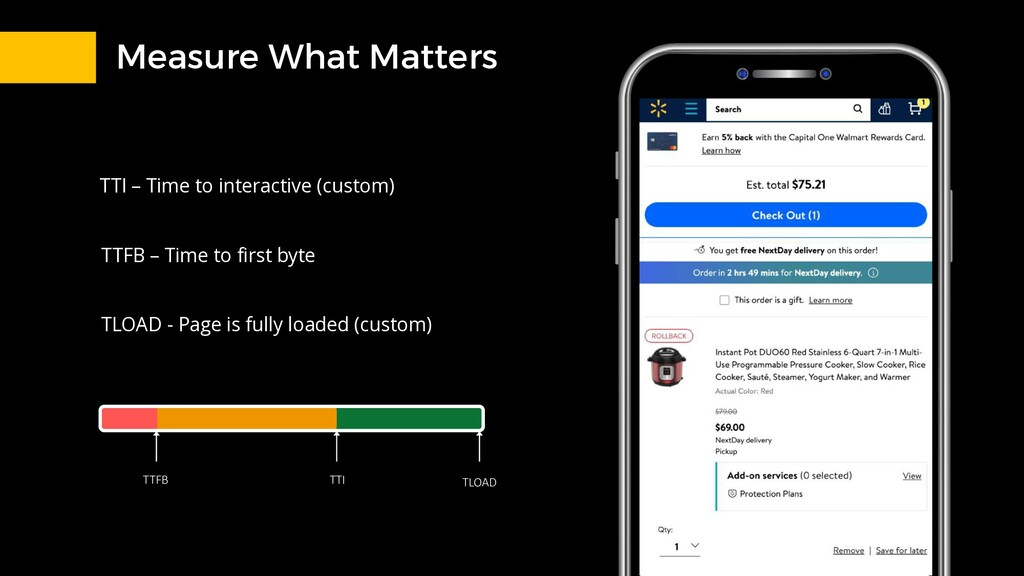 Measure What Matters TTI – Time to interactive ...