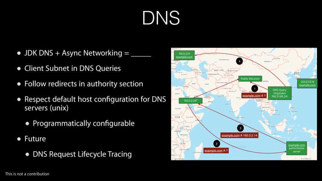 DNS JDK DNS + Async Networking = _____ Client S...