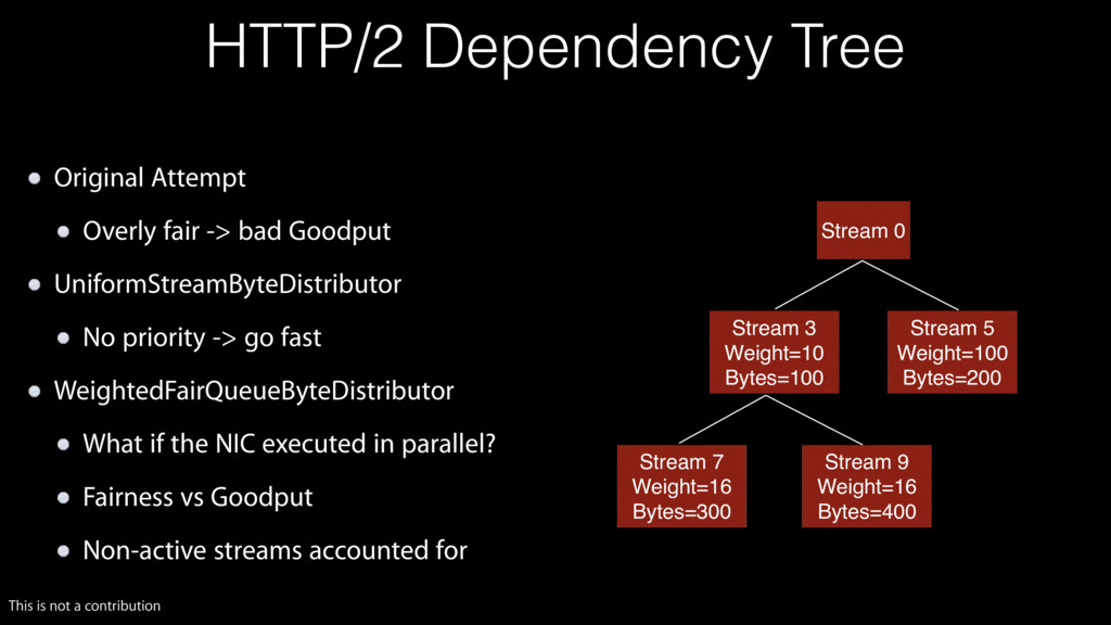 HTTP/2 Dependency Tree Original Attempt Overly ...