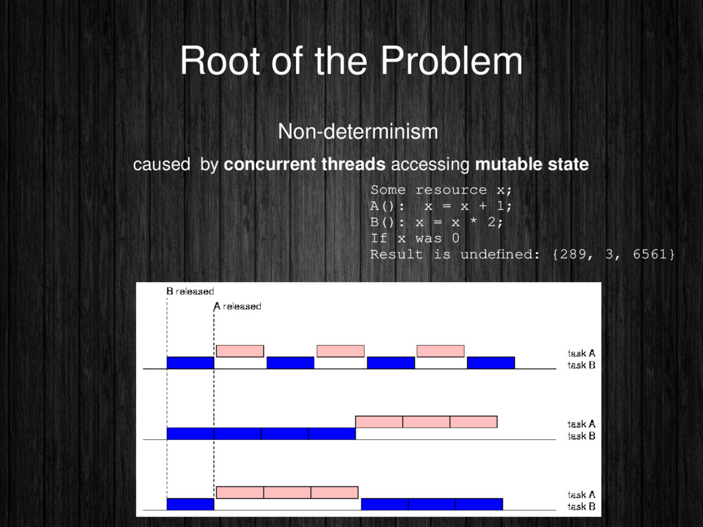 Root of the Problem Non-determinism caused by c...