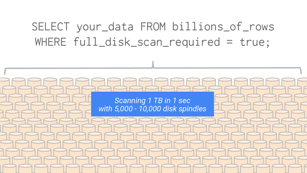 SELECT your_data FROM billions_of_rows WHERE fu...