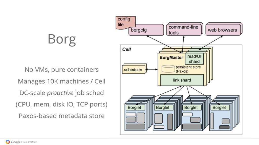 Borg No VMs, pure containers Manages 10K machin...