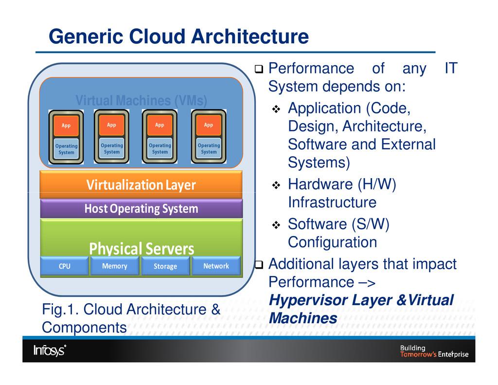 Generic Cloud Architecture Virtual Machines (VM...