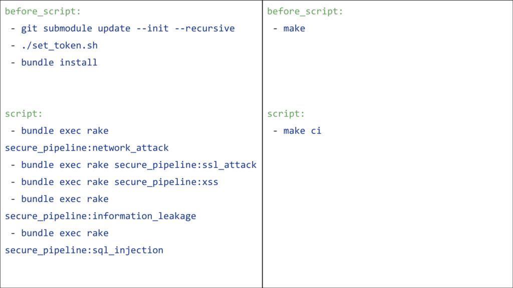before_script: - git submodule update --init --...