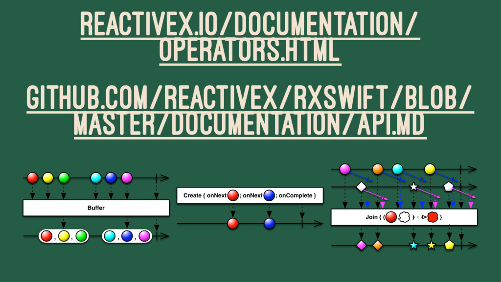 REACTIVEX.IO/DOCUMENTATION/ OPERATORS.HTML GITH...