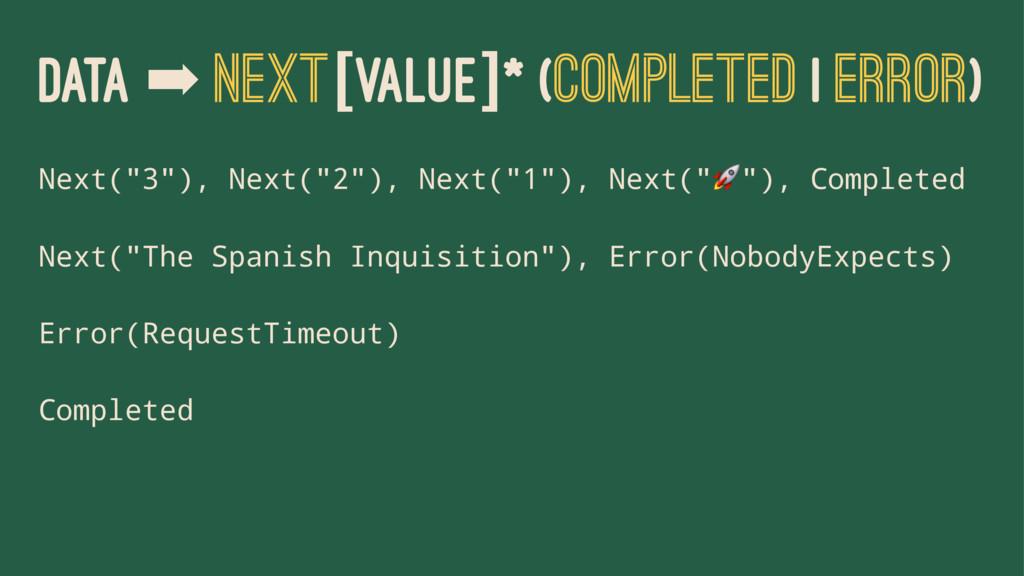 "DATA ➡ NEXT[VALUE]* (COMPLETED | ERROR) Next(""3..."