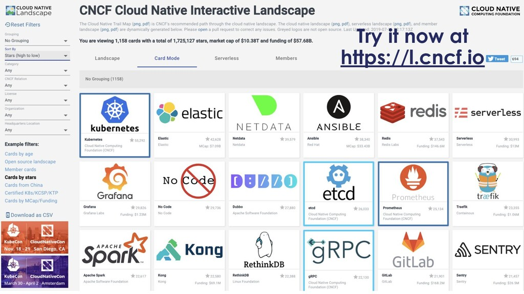 © 2020 Cloud Native Computing Foundation 53 Try...
