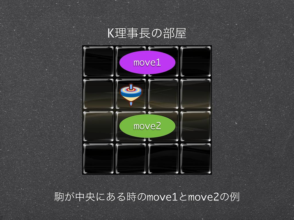 Kཧͷ෦ move1 move2 ͕ۨதԝʹ͋Δͷmove1ͱmove2ͷྫ