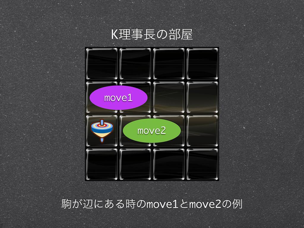 Kཧͷ෦ move1 move2 ͕ۨลʹ͋Δͷmove1ͱmove2ͷྫ