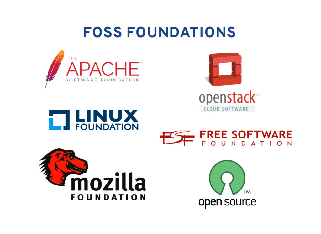 FOSS FOUNDATIONS