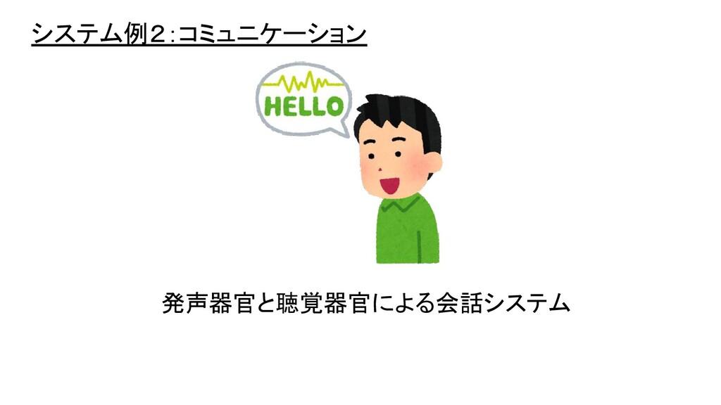 システム例2:コミュニケーション 発声器官と聴覚器官による会話システム