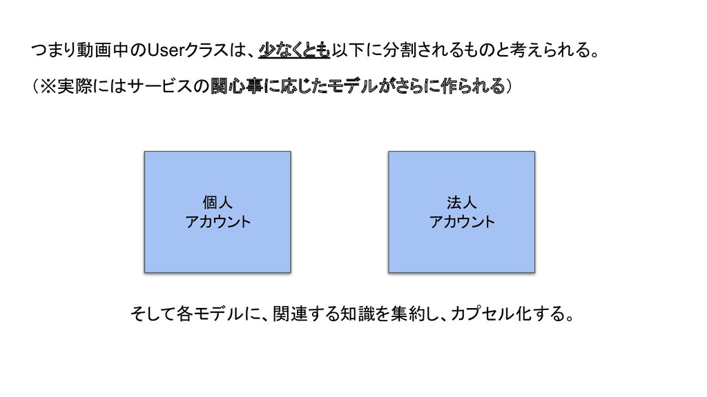 つまり動画中のUserクラスは、少なくとも以下に分割されるものと考えられる。 (※実際にはサー...