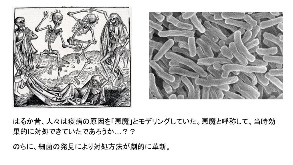はるか昔、人々は疫病の原因を「悪魔」とモデリングしていた。悪魔と呼称して、当時効 果的に対処で...