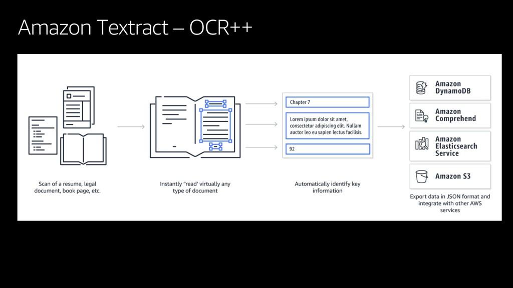 Amazon Textract – OCR++