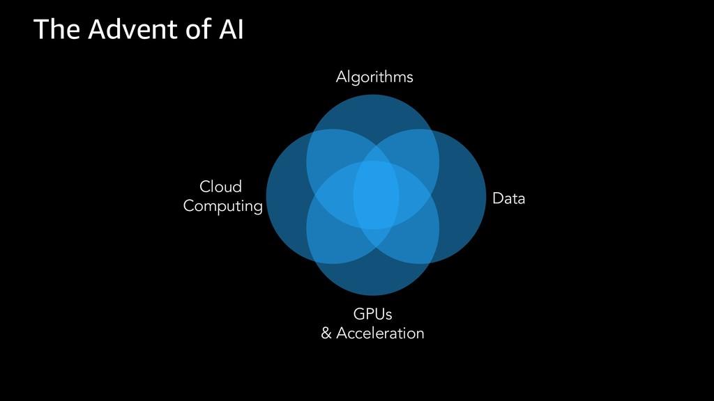 The Advent of AI Data GPUs & Acceleration Cloud...
