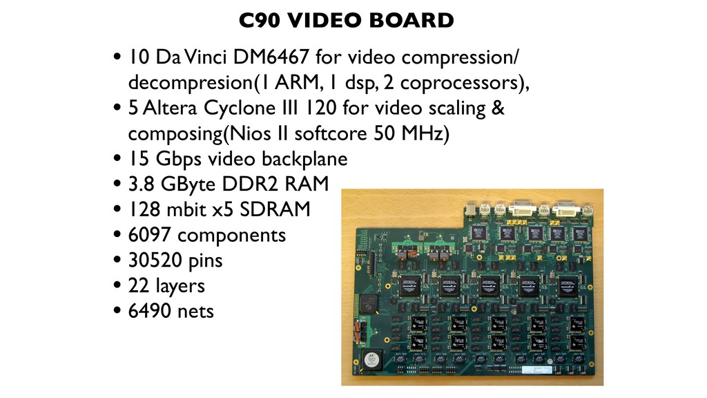 • 10 Da Vinci DM6467 for video compression/ dec...