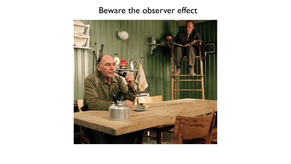 Beware the observer effect